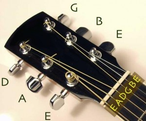Urutan Senar gitar