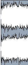 Contoh sinyal yang mempunyai dinamika lebar