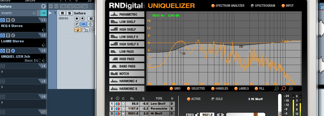 Insert RNDigital UNIQUELIZER