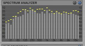 Spectrum Analyzer diusahakan rata disemua frekuensi