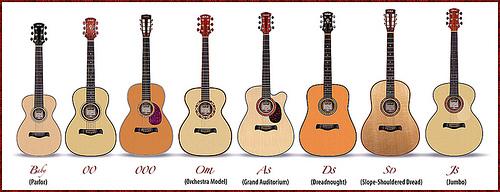Cara memilih gitar akustik yang baik dan benar