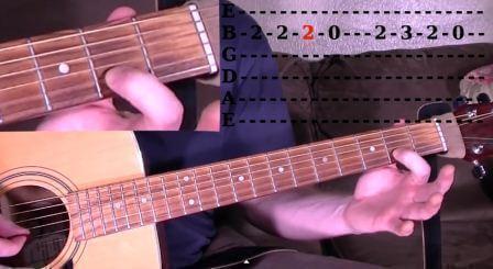 cara belajar melody gitar untuk pemula dengan cara membaca tab gitar untuk bermain melody