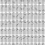 Chord Gitar Lagu Indonesia Lengkap Pdf