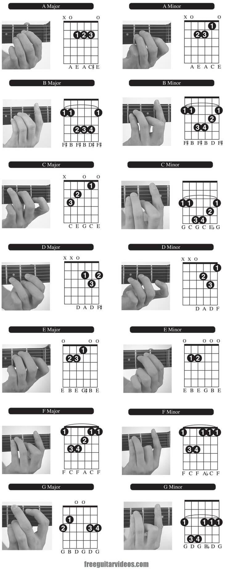 Gambar kunci gitar dengan tangan