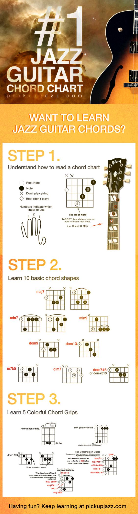 Mau belajar gitar jazz? pahami dulu kunci/chord jazz berikut