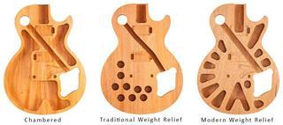 Cara membuat model Rongga Lubang Gitar Gibson