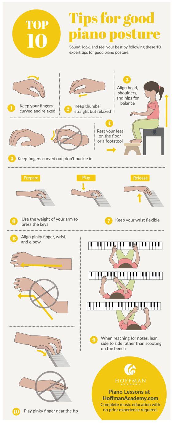 Posisi badan tangan dan kaki yang baik saat bermain piano