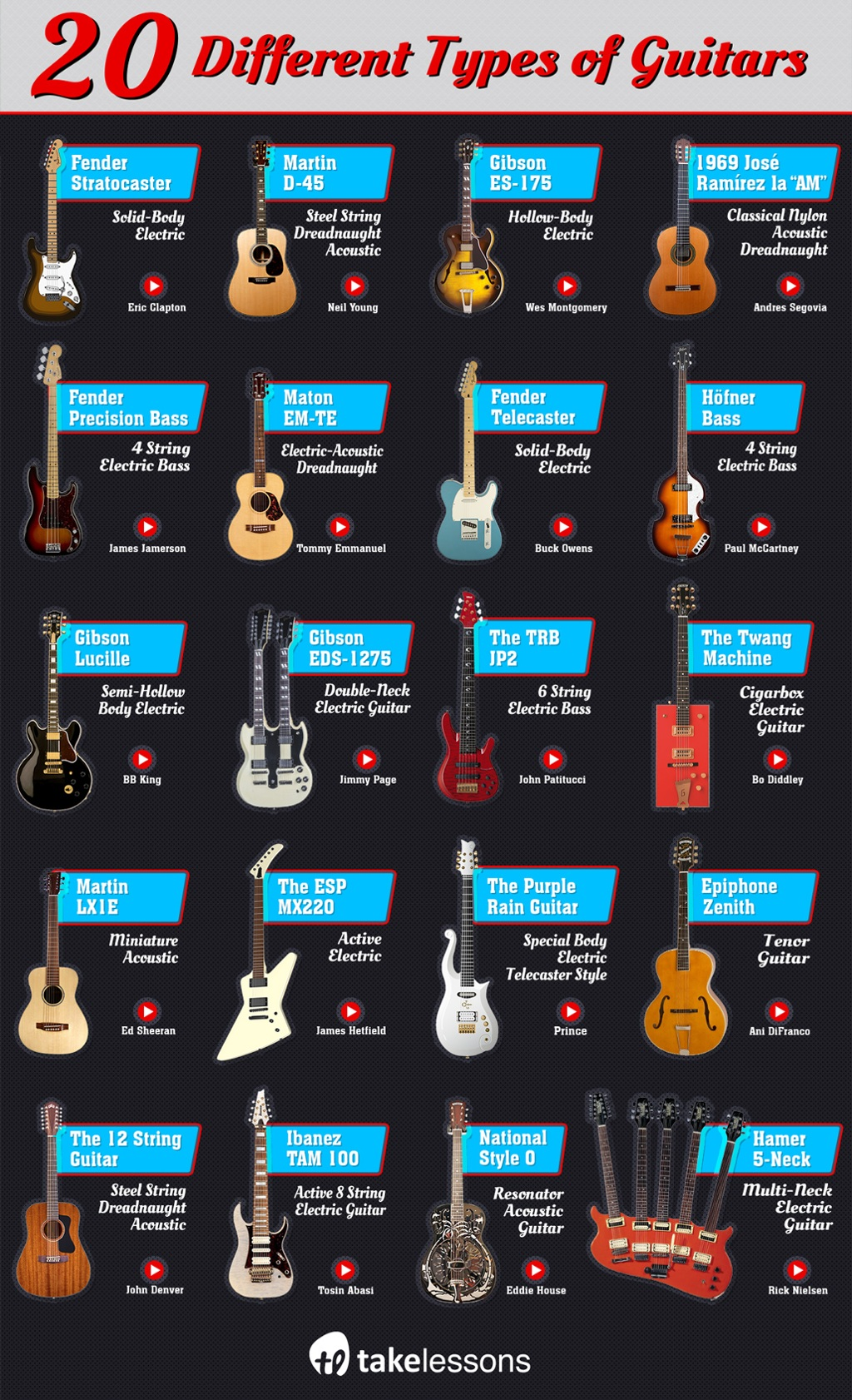 20 model dan tipe gitar