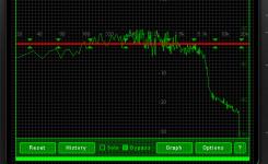 Contoh grafik spectrum dari Isotope Ozone