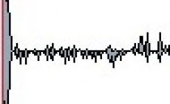 Contoh sinyal yang mempunyai dinamika kecil