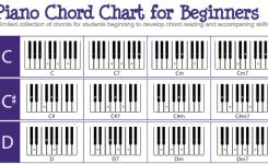 Download PDF kunci piano lengkap untuk pemula