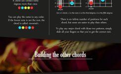 Memahami Cara membuat dan merangkai Kunci gitar sendiri untuk pemula