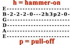 cara melakukan teknik gitar hammer on dan pull off