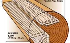 jenis kayu gitar akustik