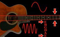 memahami nada nada yang sama pada masing masing senar gitar untuk belajar melodi gitar dengan baik