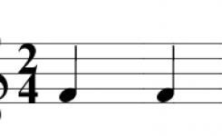 tangga birama lagu 2 per 4